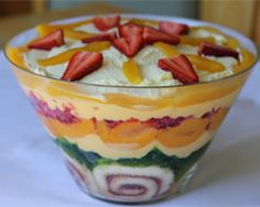 Traditional Kiwi Trifle recipe http://www.kidspot.co.nz/recipes-for+2758+102+Christmas-desserts+Christmas-trifle.htm