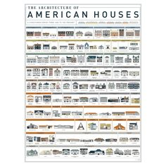 The Architecture of American Houses Poster