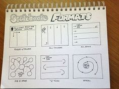 Pinning and doing this next school year! The kids will do all note-taking as sketchnotes! Visual Thinking, Design Thinking, Lettering, Visual Note Taking, Visual Learning, Sketch Notes, Study Skills, Doodle Sketch, Journal Inspiration