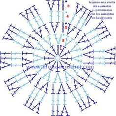 como tejer un circulo perfecto a crochet o ganchillo 16