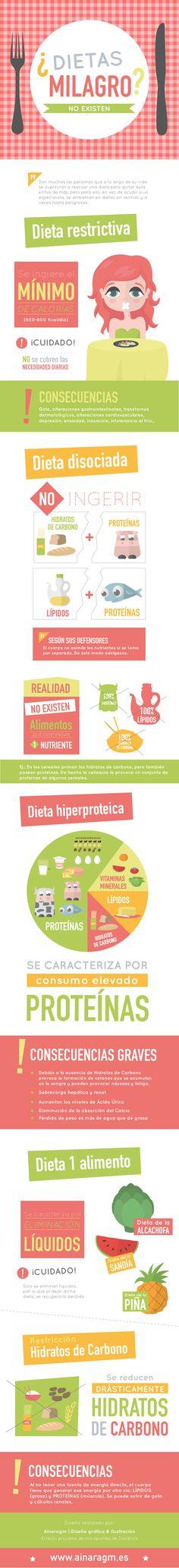 Las dietas milagro, ¡NO EXISTEN! #Infografia sobre las características y sus consecuencias de las #dietas milagro