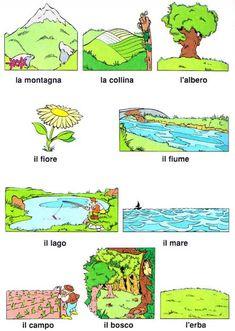 Learning Italian - La Natura (Nature)