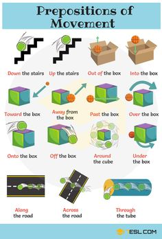 Prepositions for Kids! Prepositions with Pictures! Learn English Preposition pictures with example sentences, videos and ESL worksheets. Learn prepositions of place and movement for kids. English Grammar Pdf, English Prepositions, Teaching English Grammar, English Writing Skills, English Vocabulary Words, English Language Learning, English Phrases, Learn English Words, English Study