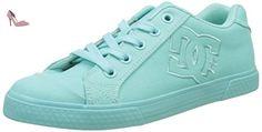DC Shoes Chelsea TX, Baskets Basses Femme, Bleu (Aqua), 39 EU - Chaussures dc shoes (*Partner-Link)