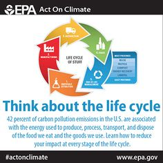 Learn how to reduce your impact at every stage of the life cycle to #ActOnClimate.
