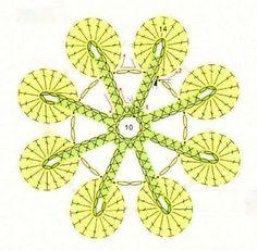 Dag 15 diagram I AM...CRAFTY!: Hooked on Granny Squares
