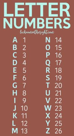 7 Fun Secret Spy Codes for Kids #homeschool #education