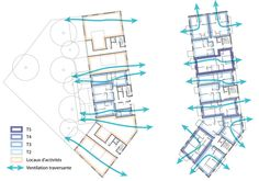 Jourda Architectes>Architecture>Logements>77 logements ZAC Boissière-Acacias