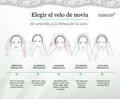 Elegir el velo de novia de acuerdo a la forma de la cara #bodas #novia #consejos