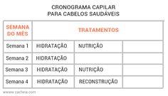 cronograma capilar para cabelos saudáveis cacheia.com Tratamentos para cabelos saudáveis;