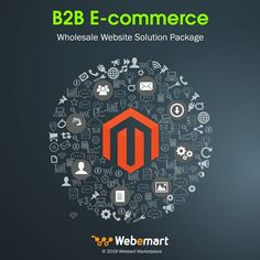 E-commerce Wholesale Solution Competitor Analysis, Build Your Brand, Promote Your Business, Ecommerce, Awesome, Amazing, Online Business, Seo, Branding Design