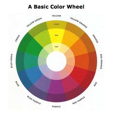 How to Choose the Best Color Combination for Your Project