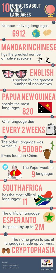 "Interesting, though I wouldn't call all of them ""fun"": 10 Fun Facts About World Languages Infographic"