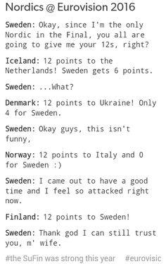 Hetavision 2016 - Nordics