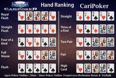 Susunan Kartu Poker
