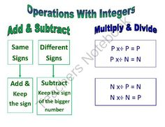 Operations With Integers Poster / Anchor Chart from Tales of a Traveling Teacher on TeachersNotebook.com -  (2 pages)  - This is a  quick, small poster that I made for my middle school students who were still struggling with the rules for solving problems with integers.  They were especially struggling with keeping the two sets separate in their heads, wanting to use the mu