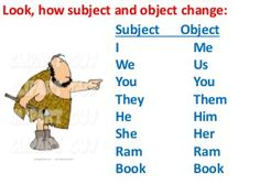 Basic Rules To change active voice into passive. Designed for grade 9 and 10 students in Nepal. English Grammar Notes, English Grammar Worksheets, Grammar Book, Grammar Rules, English Idioms, Grammar Lessons, English Writing, English Study, English Vocabulary