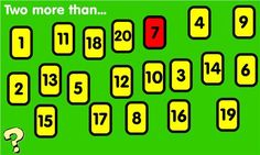 Zoek twee minder met kleuters op digibord of computer op kleuteridee.nl - Kindergarten educative math game for IBW or computer Counting Games, Fun Math Games, Number Games, Learning Activities, Math Addition, Addition And Subtraction, Teaching Math, Maths, Kindergarten Math