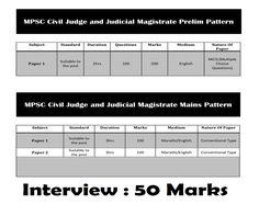 MPSC CJ & JM : Exam Pattern and Syllabus – MPSC Material