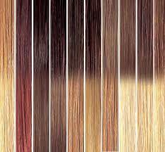 Resultado de imagen para mechas californianas pelo corto