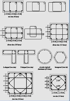 Creating rebars  layout Civil Engineering Software, Civil Engineering Books, Civil Engineering Design, Civil Engineering Construction, Steel Frame Construction, Construction Drawings, Construction Design, Rebar Detailing, Concrete Mix Design