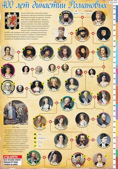 400 лет династии Романовых Ap European History, Ap World History, History Facts, Ancient History, Royal Family Trees, Learning Sites, Goods And Services, Roman Empire, Empire