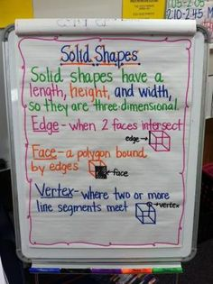 Solid shapes math anchor chart