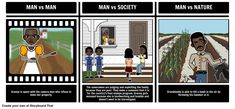 Blues Ain't No Mockin Bird - Literary Conflict Activity: An excellent way to focus on the various types of literary conflict is through storyboarding. Having students choose an example of each literary conflict in Blues Ain't No Mockin Bird and depict it using the storyboard creator is a great way to reinforce your lesson!