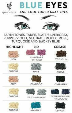 Make blue eyes pop with Younique Pigments
