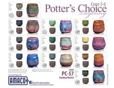 Image result for Layering Amaco Glazes