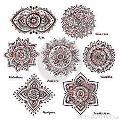 Set of 7 chakras