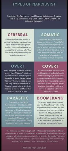 Types of narcissists. U might find two or three of these characteristics in one. Source by samia_ostadi Narcissistic People, Narcissistic Abuse Recovery, Narcissistic Behavior, Narcissistic Sociopath, Narcissistic Personality Disorder, Narcissistic Tendencies, List Of Personality Disorders, Traits Of A Sociopath, Narcissistic Mother In Law