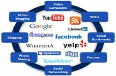 Apollozone Social media marketing refers to the process of getting traffic, attention through social media sites.