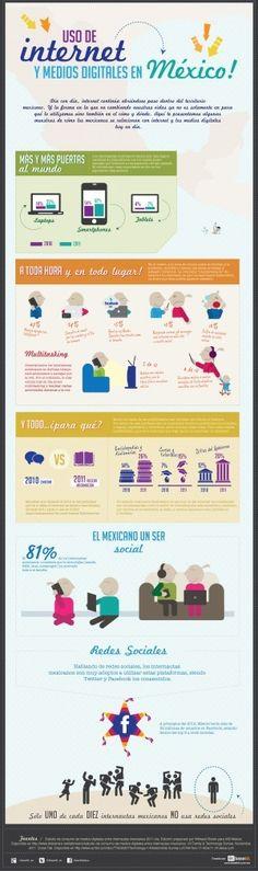 Uso de Internet y medios digitales en México #infografia