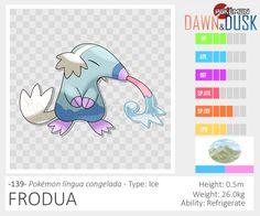 139 - FRODUA by Lucas-Costa.deviantart.com on @DeviantArt