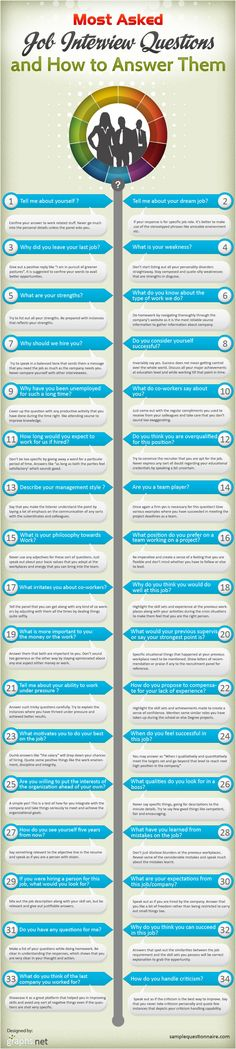 34 Most Asked Job Interview Questions & How To Answer Them.  Good to know for future reference.