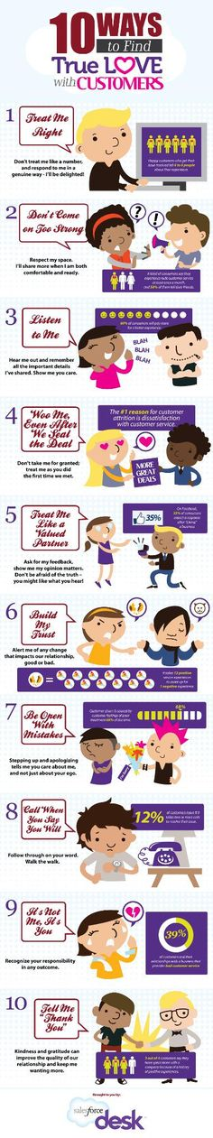 10 Ways to Find True Love with Your Customers [Infographic]
