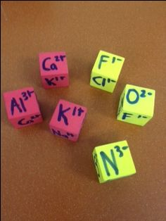 ionic dice for making simple ionic compound equations http://cldevin.blogspot.ca/