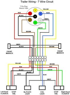 7 pin trailer plug light wiring diagram color code trailerford transit custo towbar wiring diagram