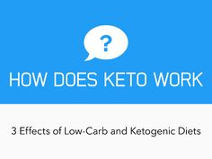 Main effects of the ketogenic diet explained. Satiety effect, insulin effect and potential metabolic advantage of low-carb diets.