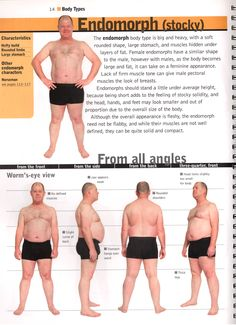 An epic fuck-ton of average male body types. [From various sources]