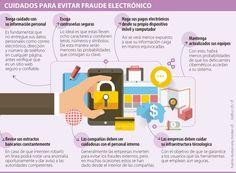 Cinco tips para prevenir el ciberfraude financiero