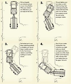 How to Back Up a Trailer…The Art of Manliness