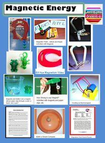 http://learningideasgradesk-8.blogspot.com/2011/01/magnetism-introduction.html