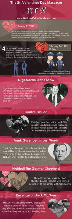 The St. Valentines Day Massacre – Key Facts Infographic