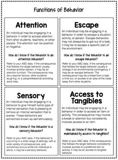Types of Behavior Function {Why is that behavior occurring?} - The Autism Helper Types of Behavior Function {Why is that behavior occurring?} - The Autism Helper Behavior Plans, Classroom Behavior Management, Student Behavior, Behaviour Management, Behavior Charts, Behavior Tracking, Social Behavior, Kindergarten Behavior, Kids Behavior