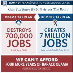 Romney Plan for a Stronger Middle Class: Cut Tax Rates By 20% Across The Board
