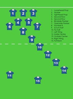 rugby positions
