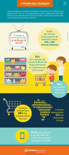 #criancas #infancia #consumo #mercado #publicidade #infantil #supermercado…