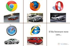 If the browsers were cars!